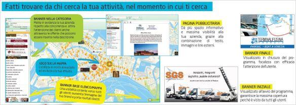 2GIS THE CITY EXPERT - Pacchetti pubblicitari