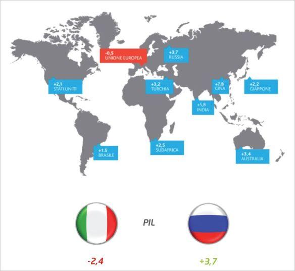 2GIS THE CITY EXPERT - come promuoversi in Russia - andamento dell'economia mondiale 2012