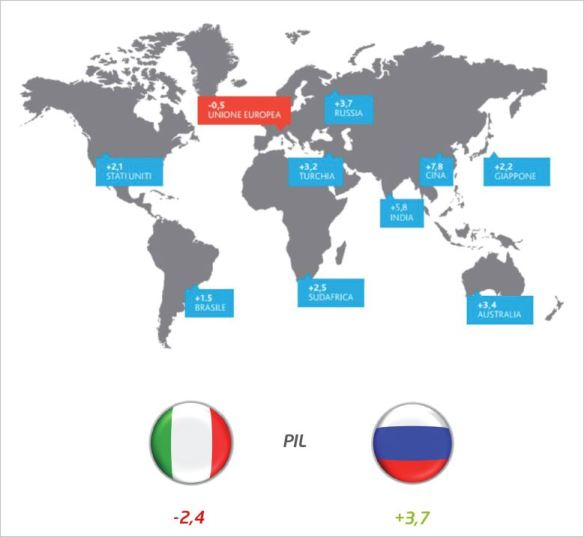 2GIS THE CITY EXPERT - come promuoversi in Russia - andamento dell'economia mondiale 2012